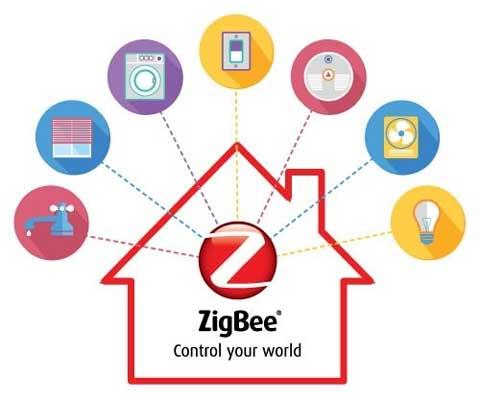 ZigBee protokol I Livolo I Revolo.sk