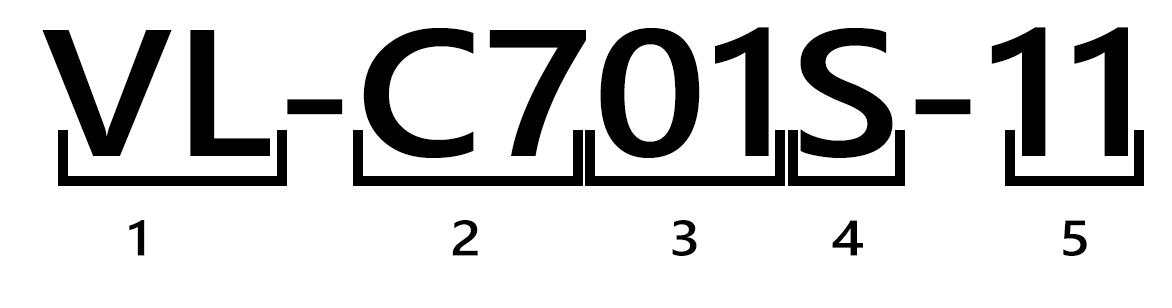 kodove-oznacenie-produktov-livolo